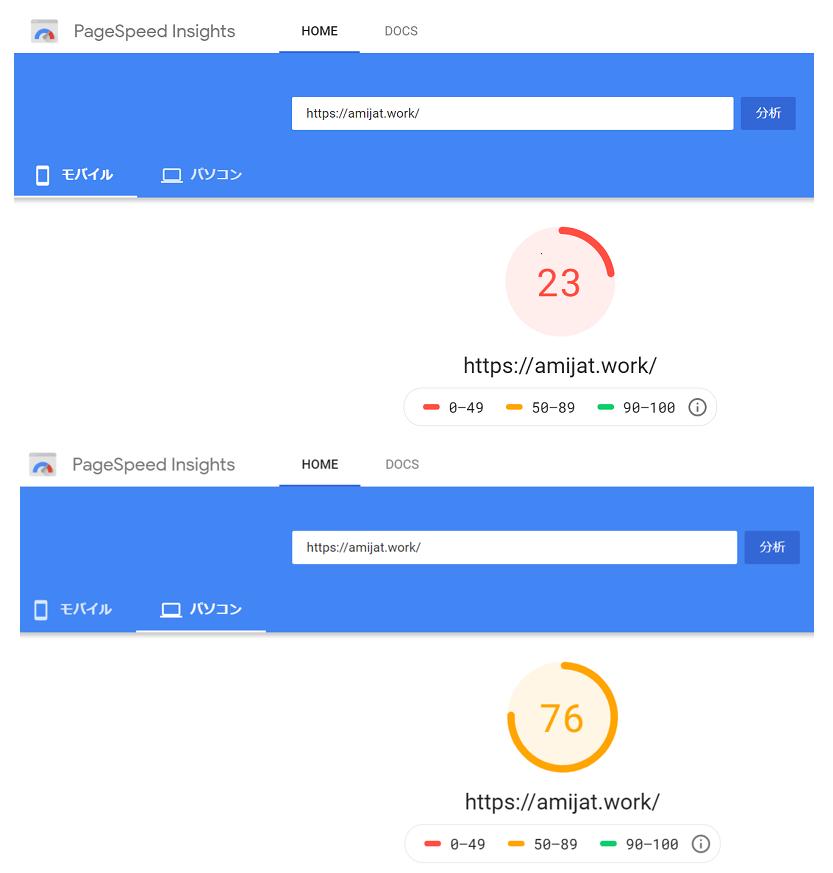 旧サイトのPageSpeed Insights