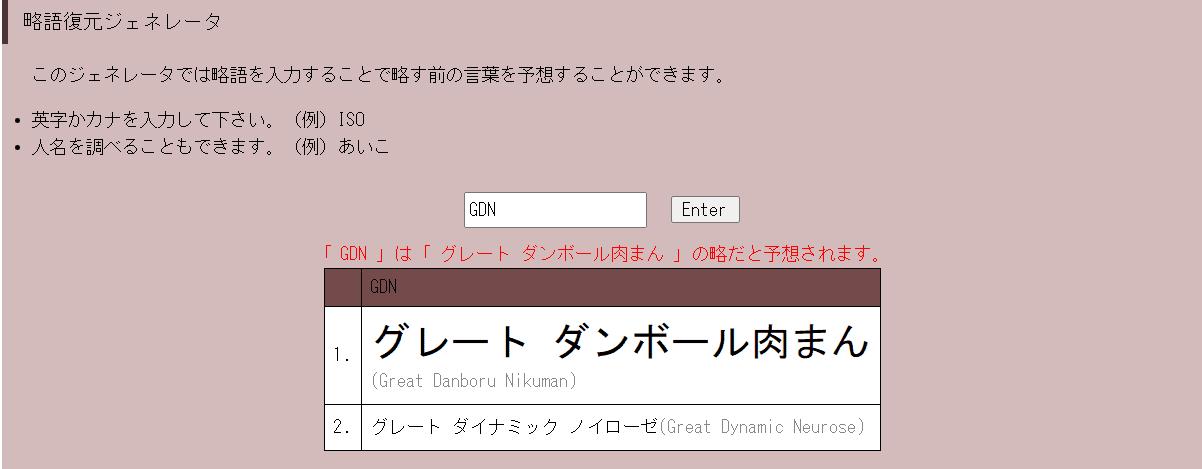 略語復元ジェネレータ-GDN